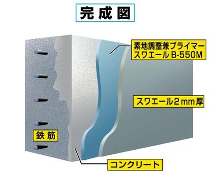 スワエール/上水システム/完成図