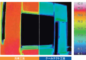 外壁用遮熱塗装工法/クールテクト工法/温度差試験(サーモグラフィー)