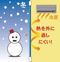 液体カーテン ES80 冬は暖かく