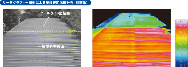 クールタイト/サーモグラフィー撮影による屋根表面温度分布(熱画像)
